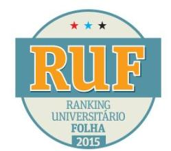 RUF-2015-FCMSCSP